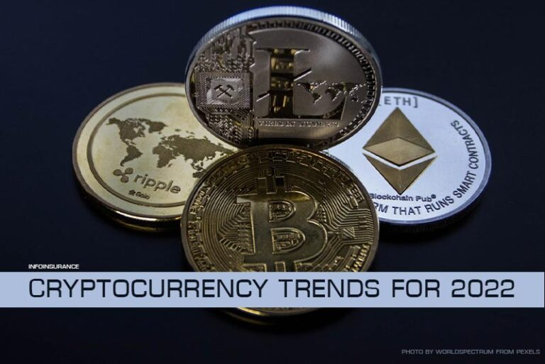 Cryptocurrency Trends for 2022